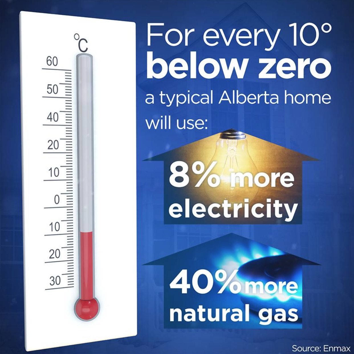 How to save energy but stay warm during Alberta's first cold snap of 2020