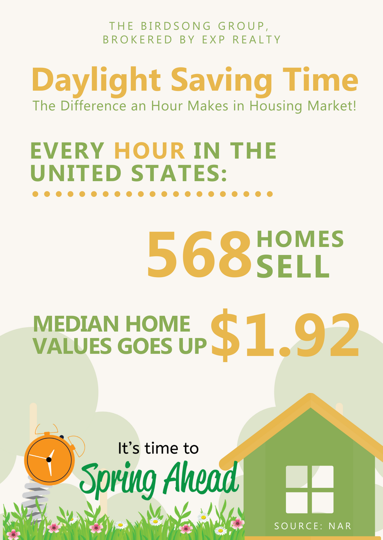 Daylight Saving Time-Betsy Birdsong Your Home Sold Guaranteed.png