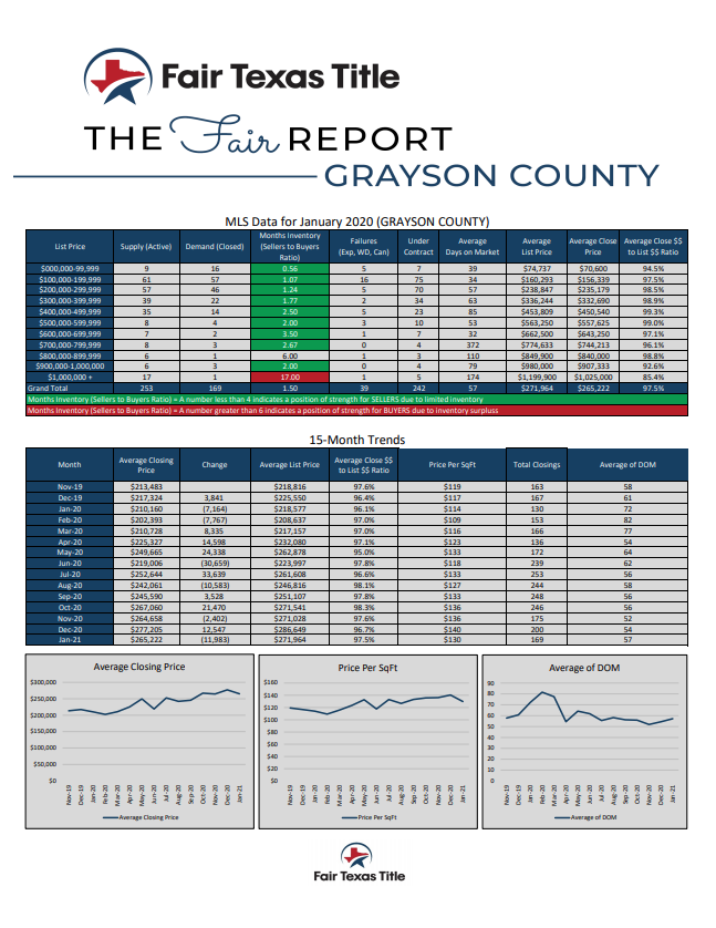 grayson county report.PNG