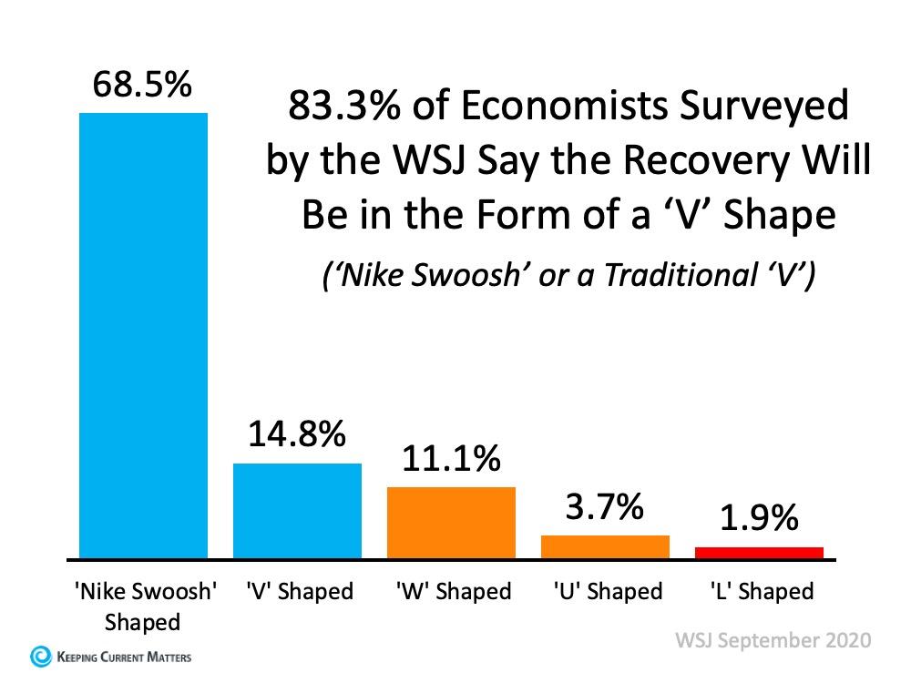 Economist Surveyed.jpg
