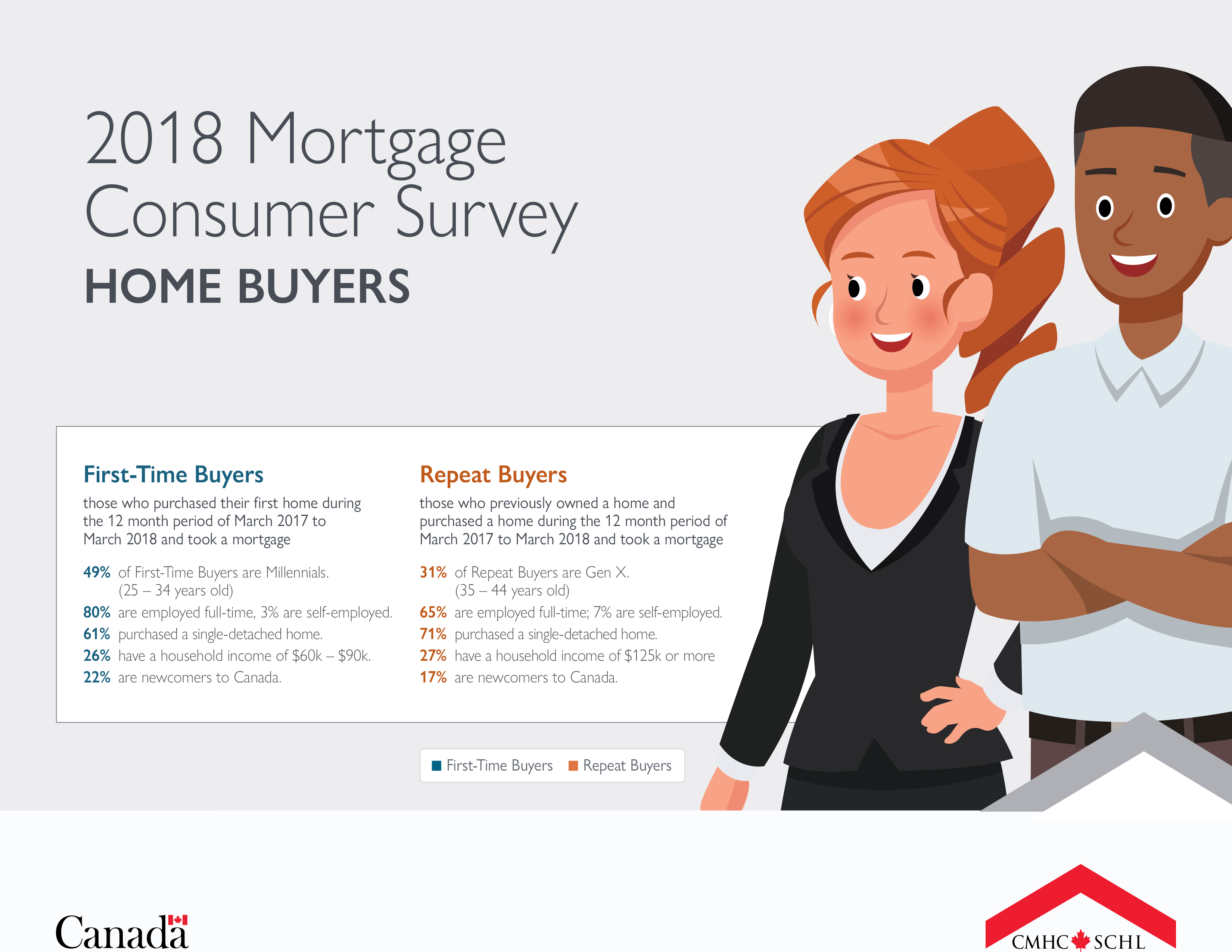 mcs-homebuyers-2018-1.png