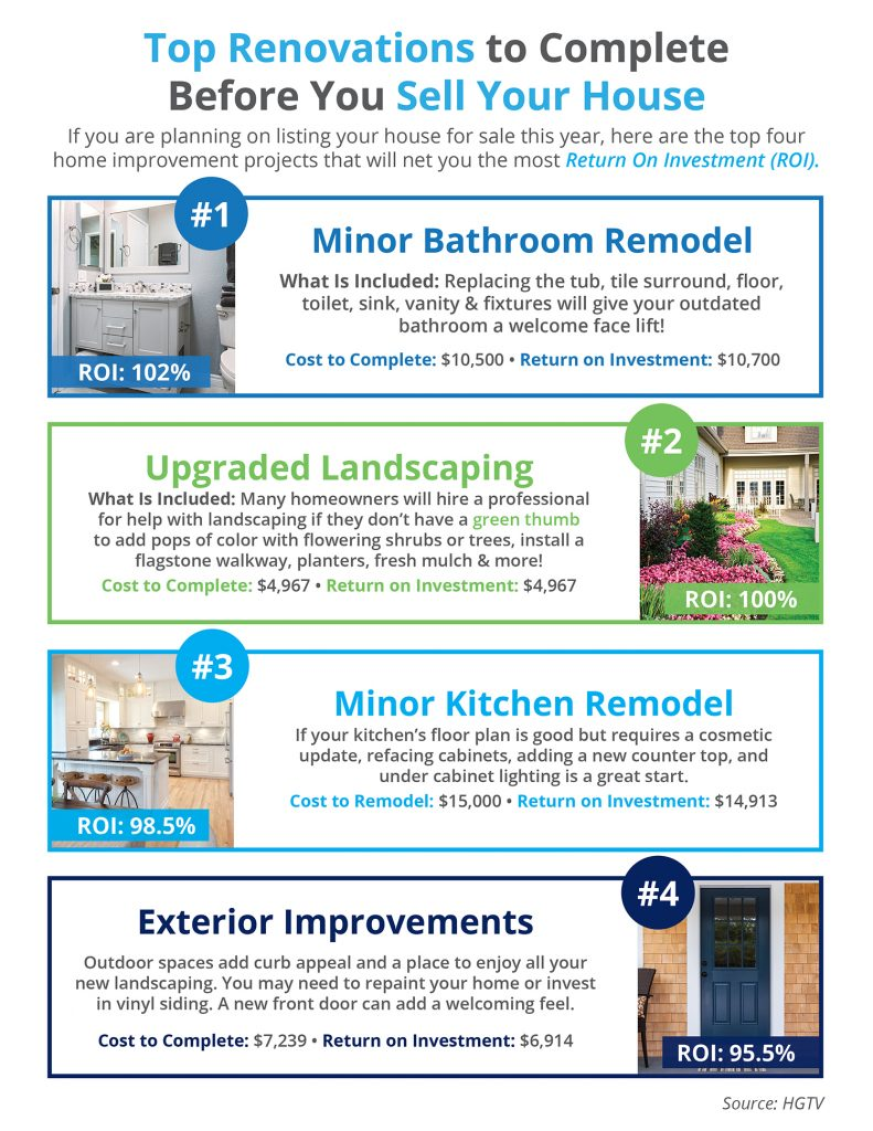Top Renovations to Complete Before You Sell Your House [INFOGRAPHIC].jpg
