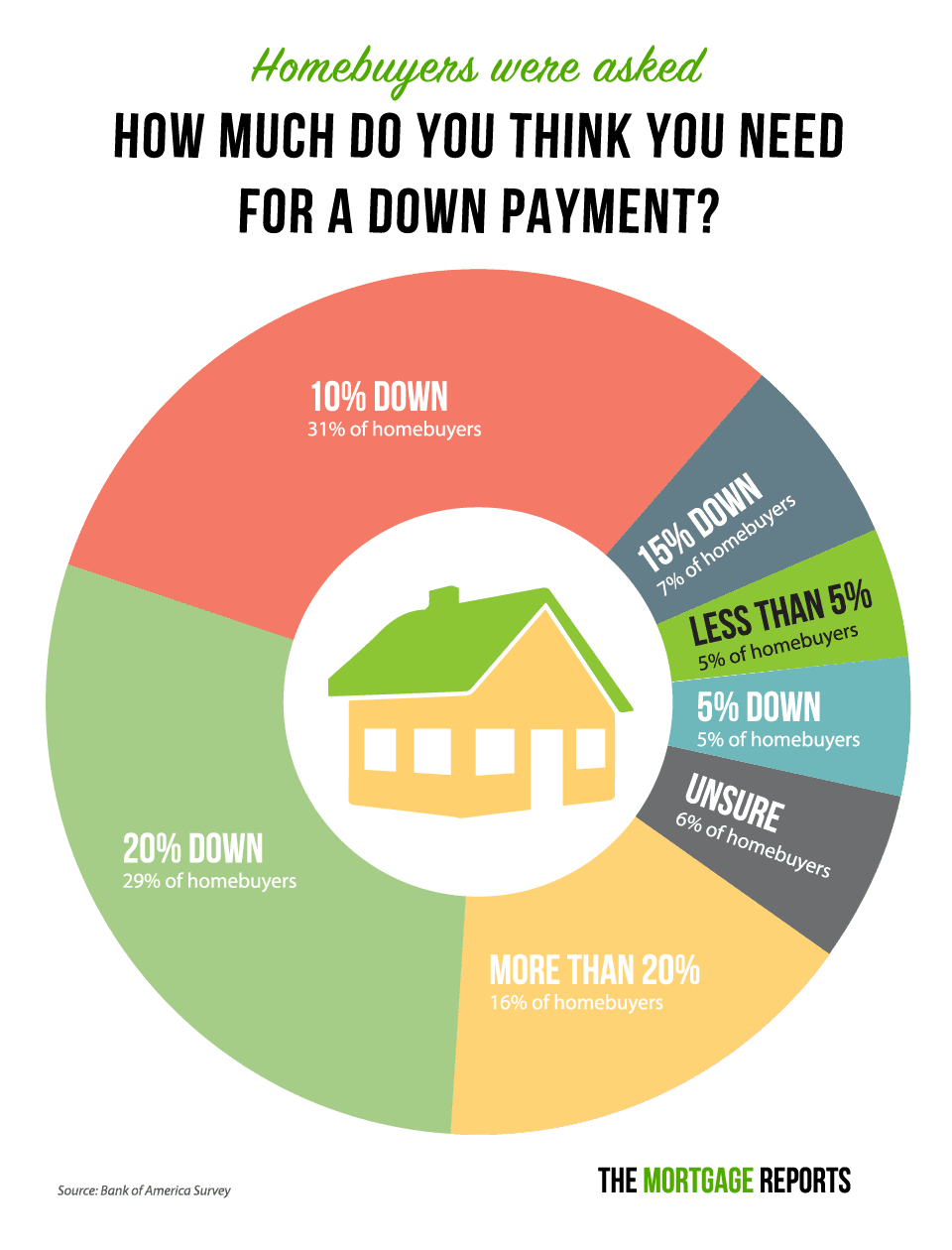 TMR-down-payment-expectations.png