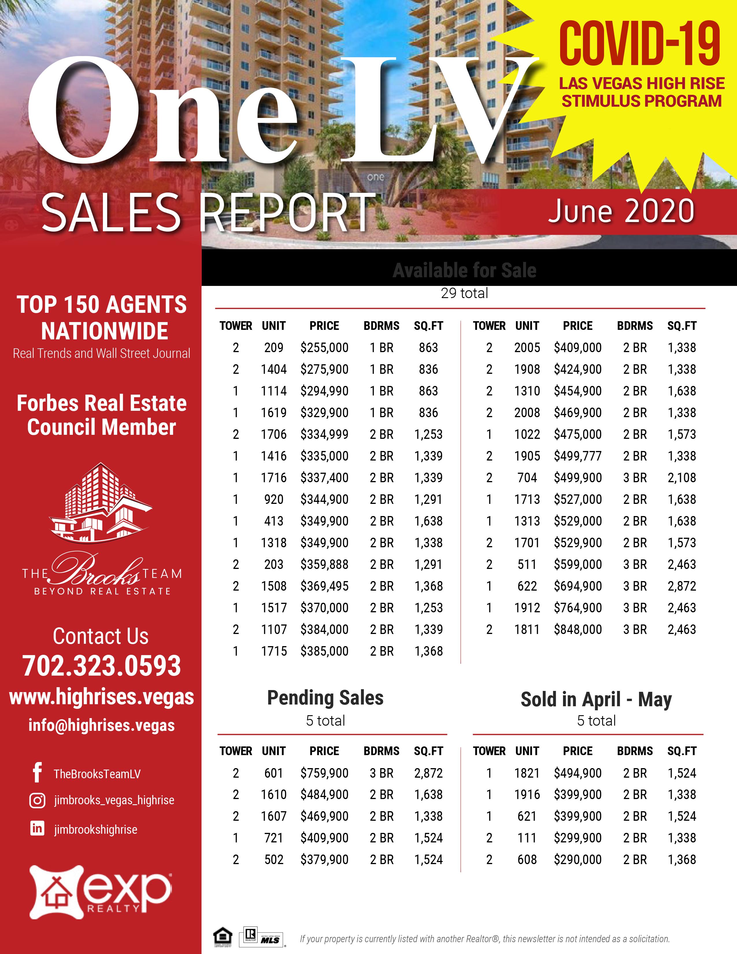 One Las Vegas Owner Stimulus Program