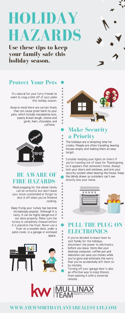 Avoid these Holiday Hazards