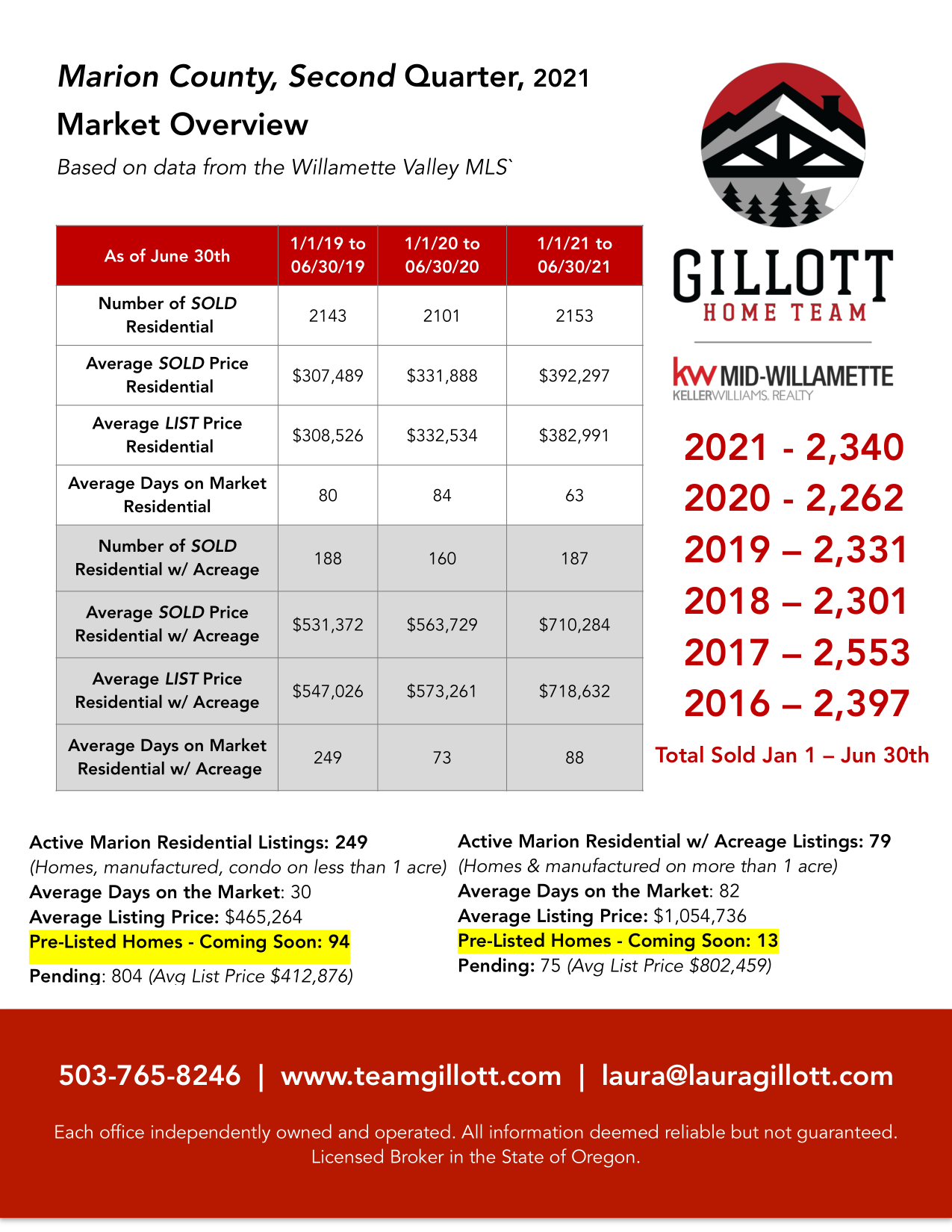 2nd Quarter ALL 2021 PDF1-4.png