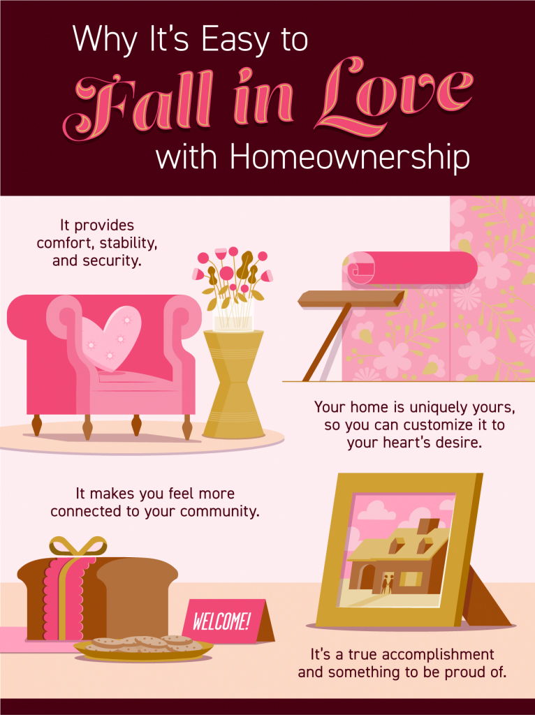 Why It's Easy to Fall in Love with Homeownership.jpg
