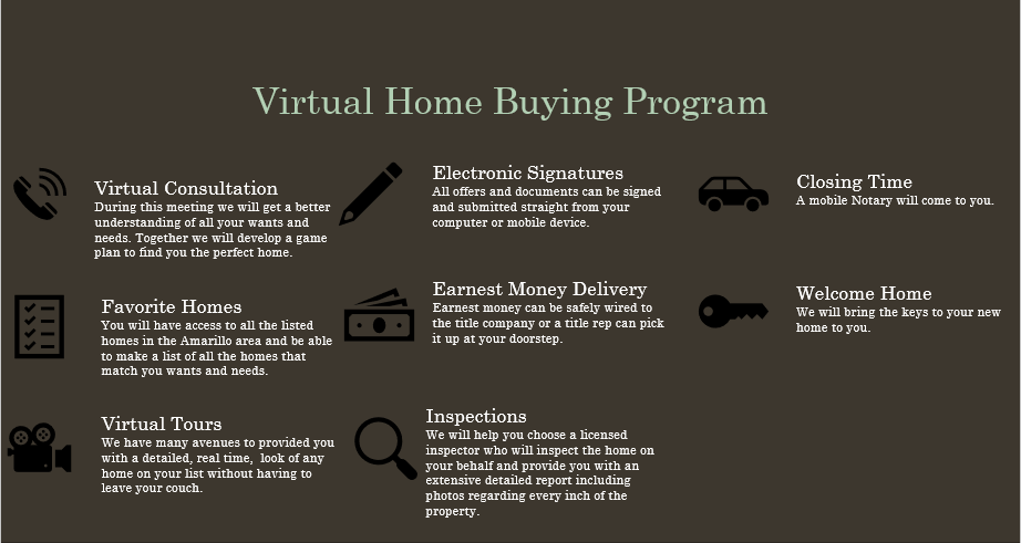 VIrtual Home Buying Program.PNG