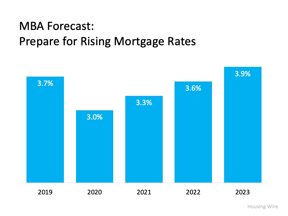 Will Mortgage Rates Remain Low Next Year4.jpg