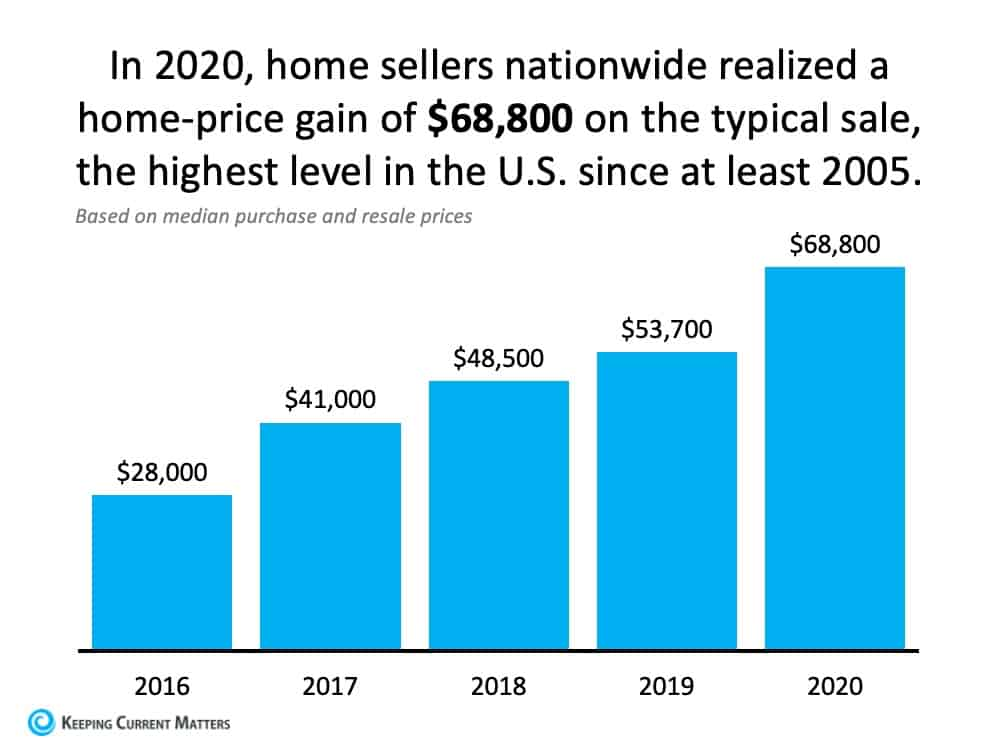 Home Sellers Nationwide.jpg