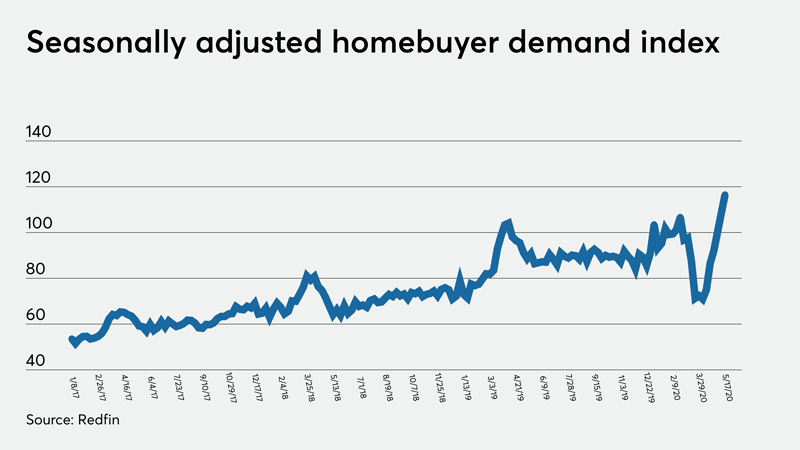 home-buyer-demand.png