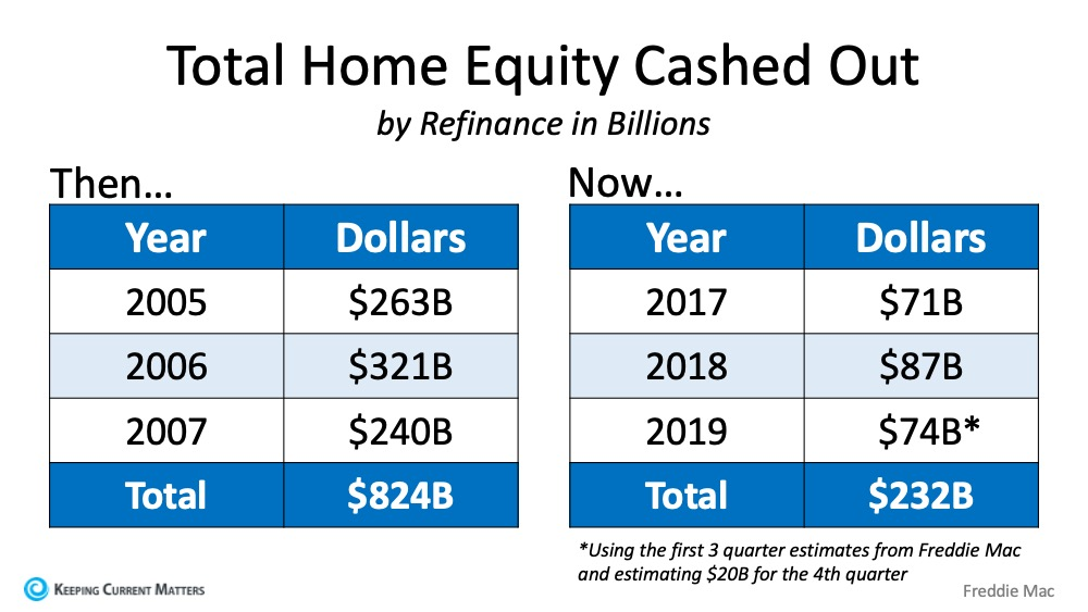 Home Equity.jpg