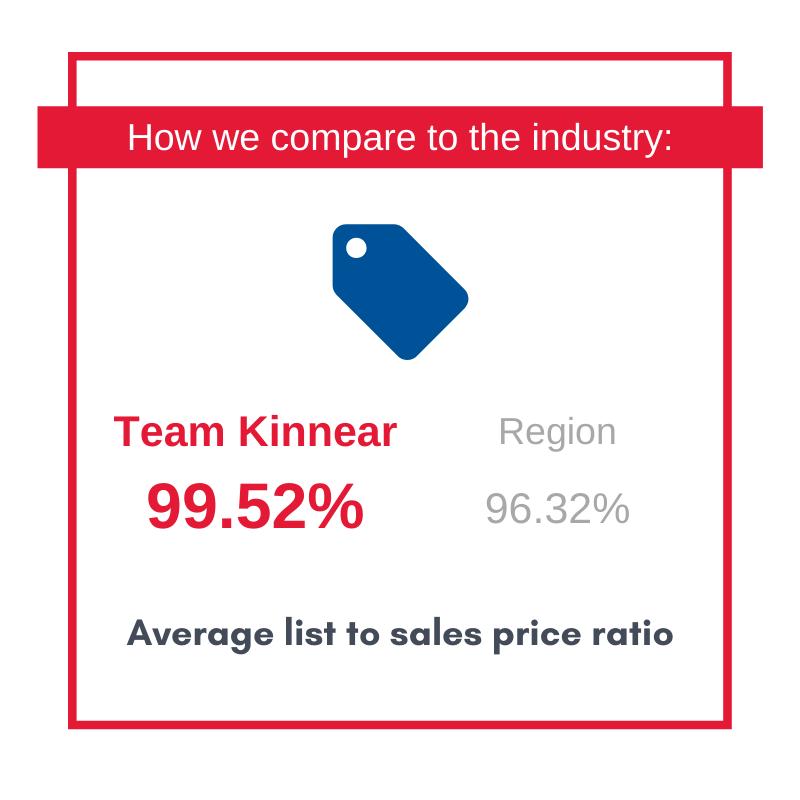 Team Kinnear Web Squares 2016-2020 - Ratio.png