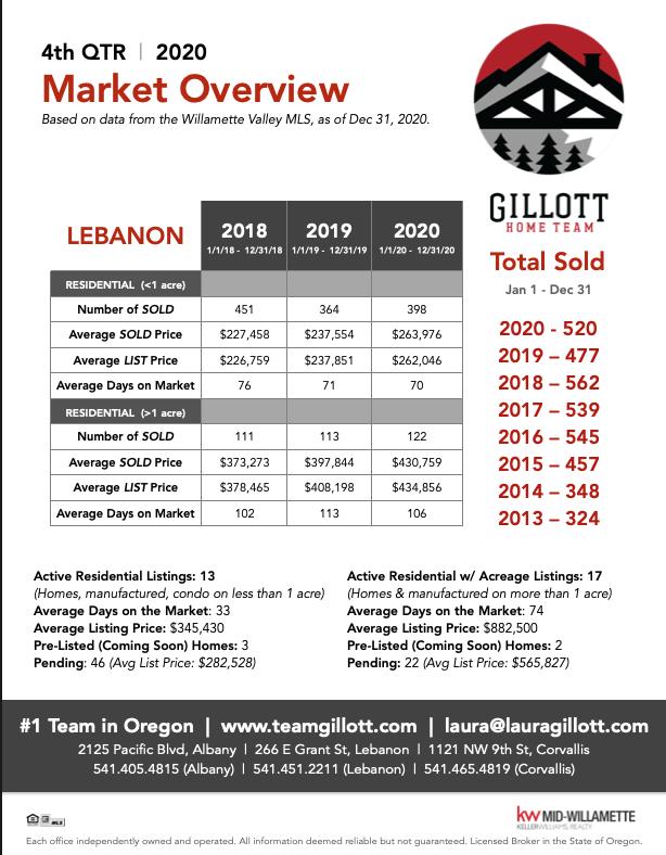 4th Qtr Lebanon 2020.png