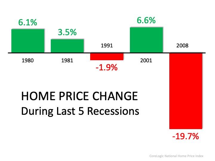 1.1 graph recession.jpeg