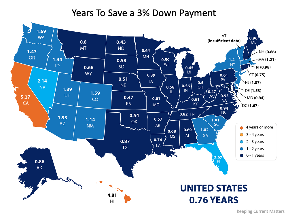 How Much Time Do You Need To Save for a Down Payment3.png