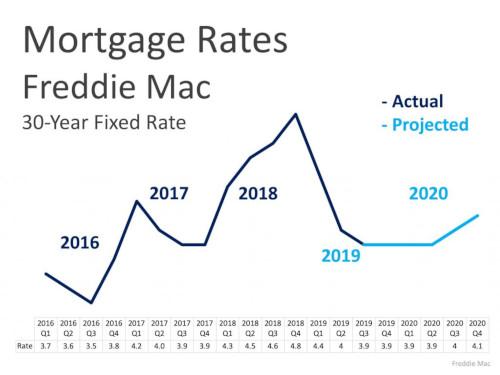 1.1 mortgage rates.jpeg