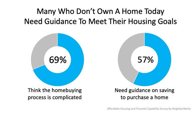 Guidance and Support Are Key When Buying Your First Home3.jpg