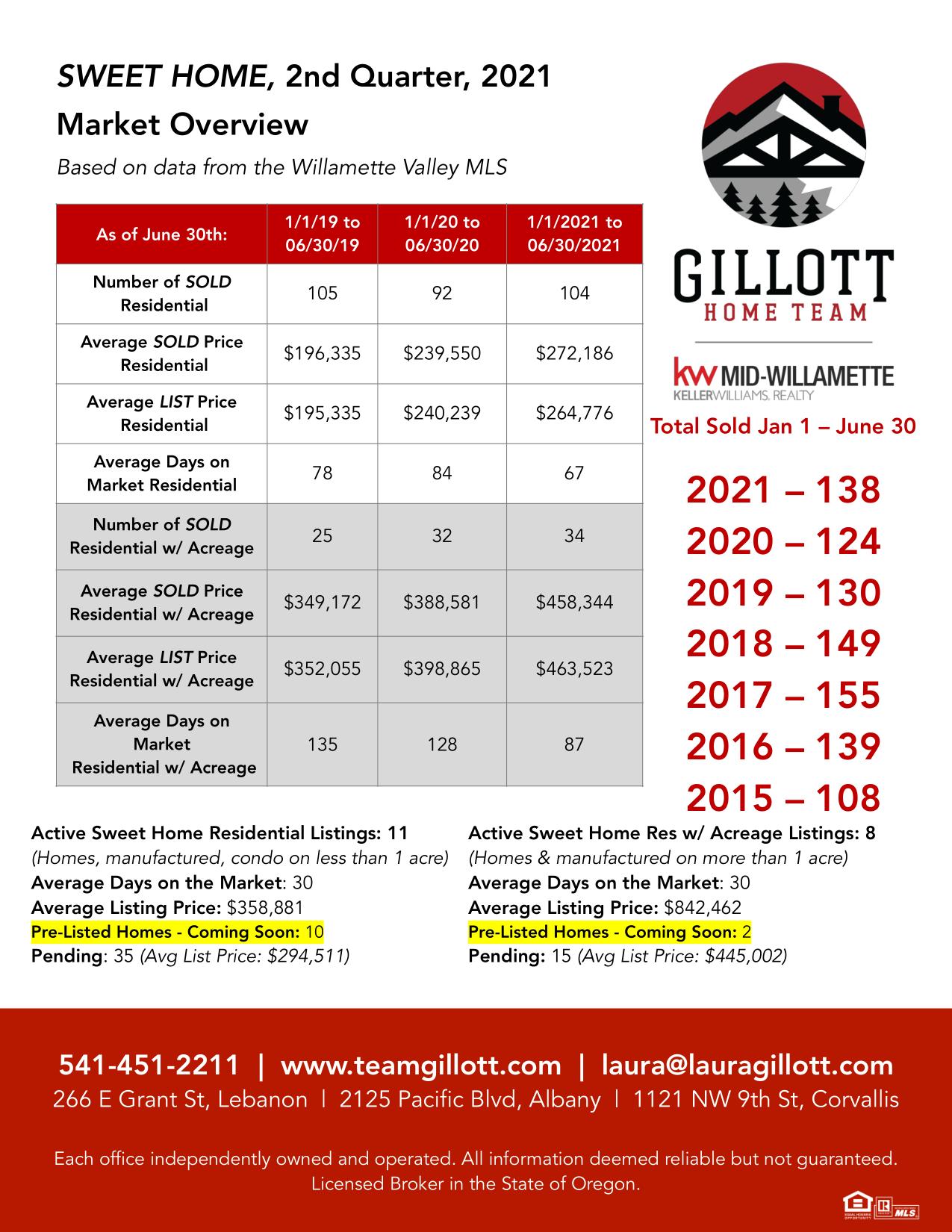 2nd Quarter ALL 2021 PDF1-8.png