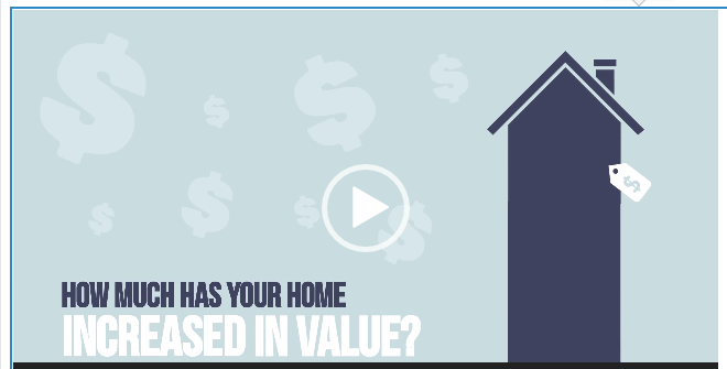 How much your home has increased in value?   (A video!)