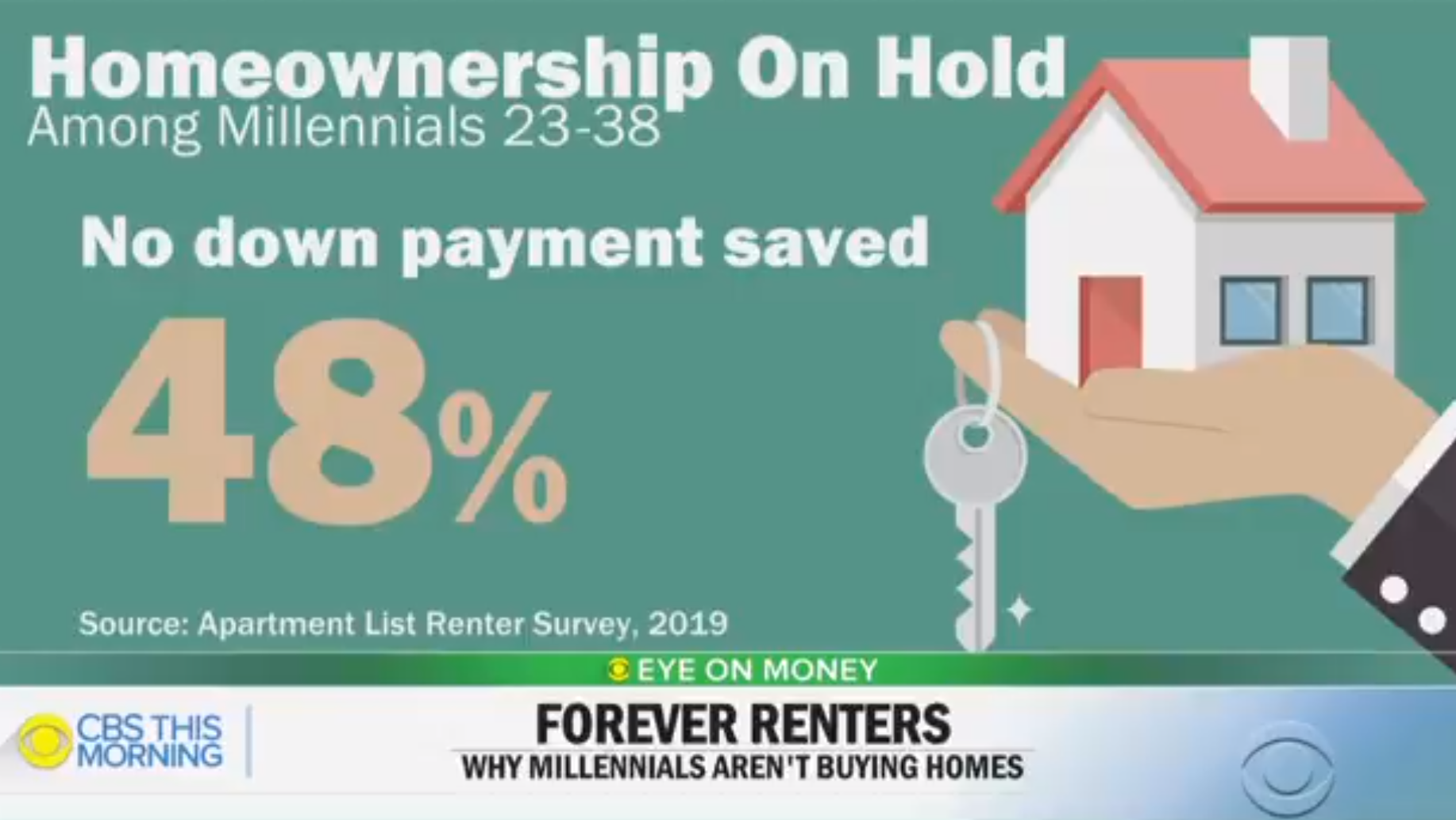 Millennials: Have you used this one simple hack to buy a house.