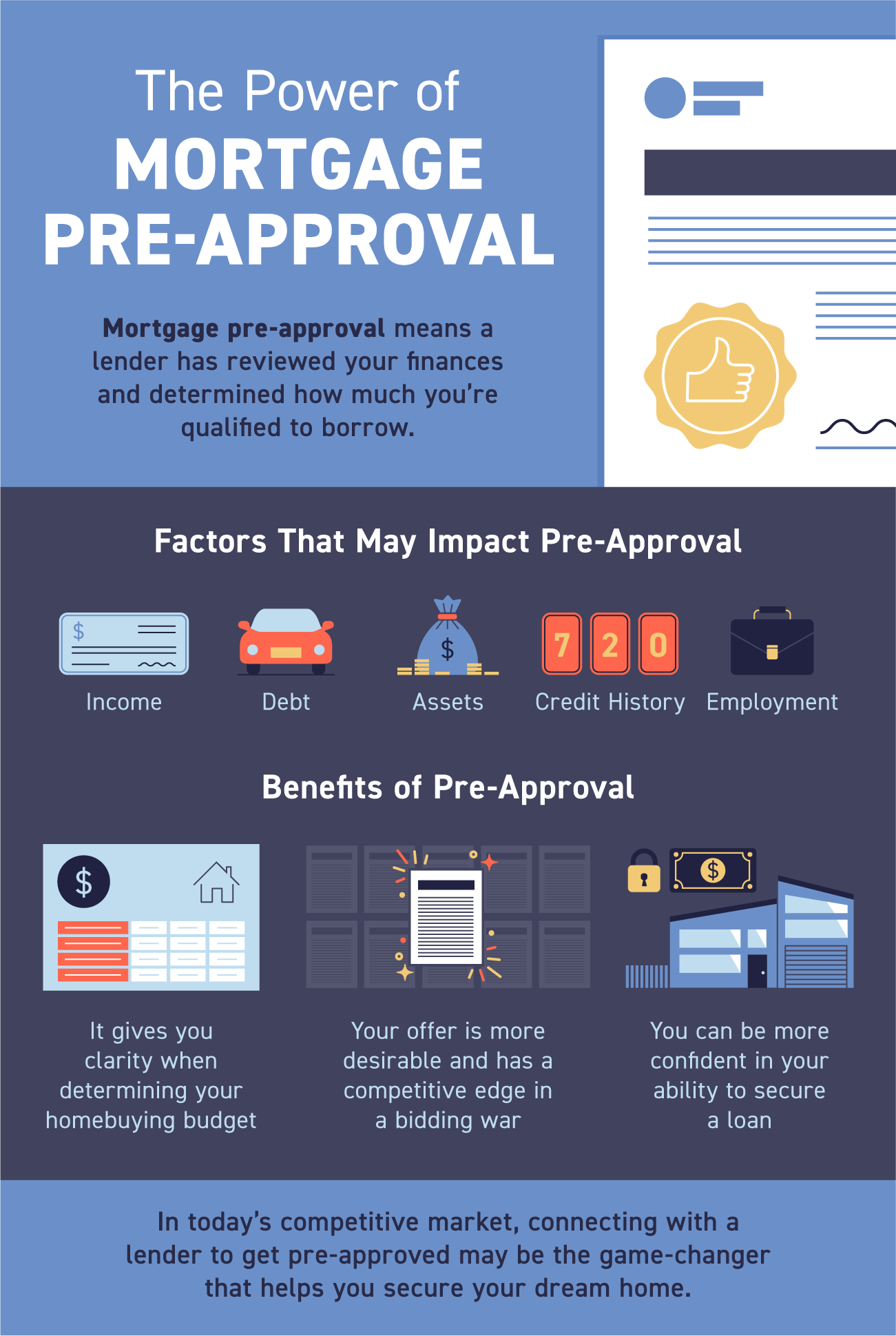 The Power of Mortgage Pre-Approval.png