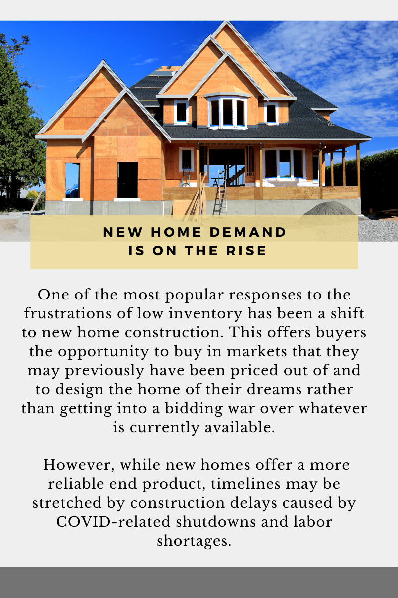 What Buyers & sellers can expect from the summer 2021 market (8).png