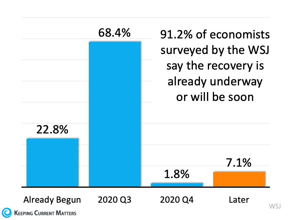 Economic Recovery.jpg