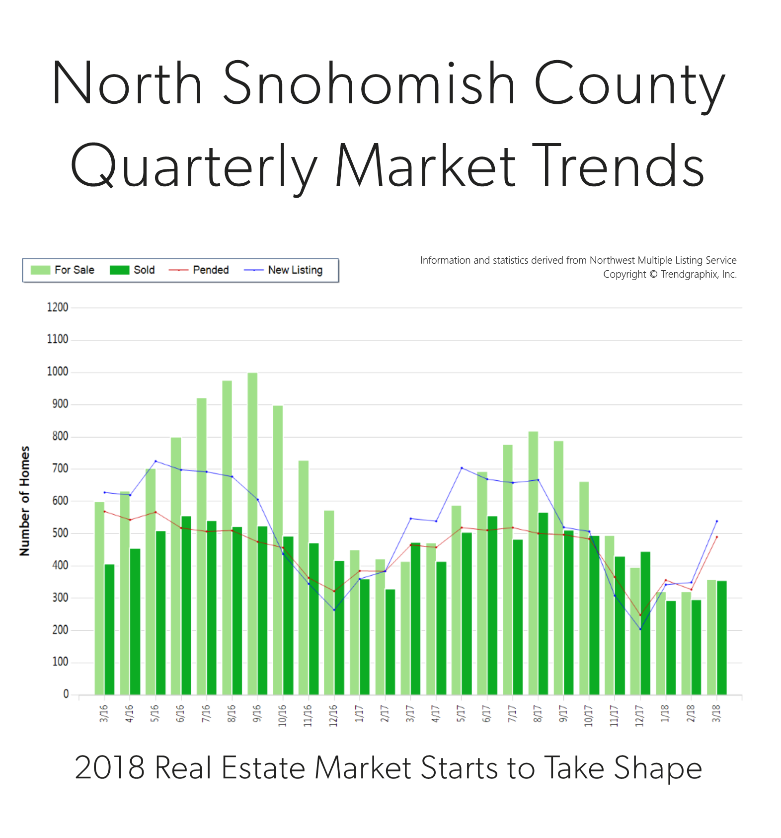 Blog-Photo-North-Sno-Q1-2018.png