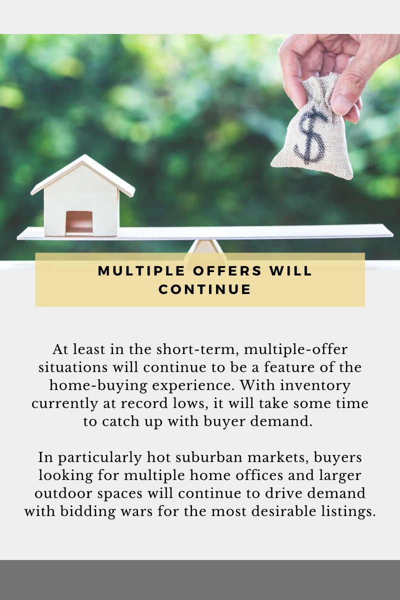 What Buyers & sellers can expect from the summer 2021 market (4).png