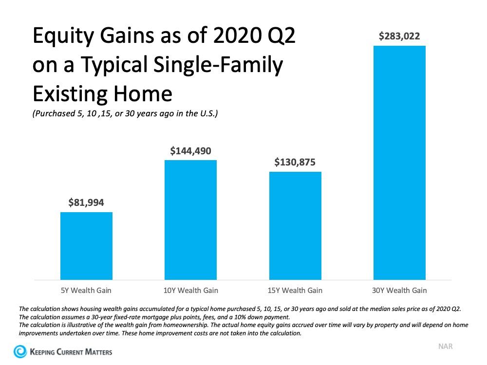 Equity Gains.jpg