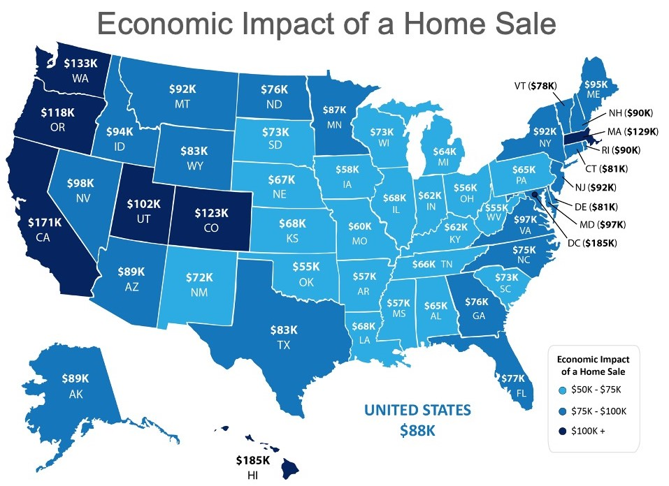 Economic Impact of a Home Sale.jpg