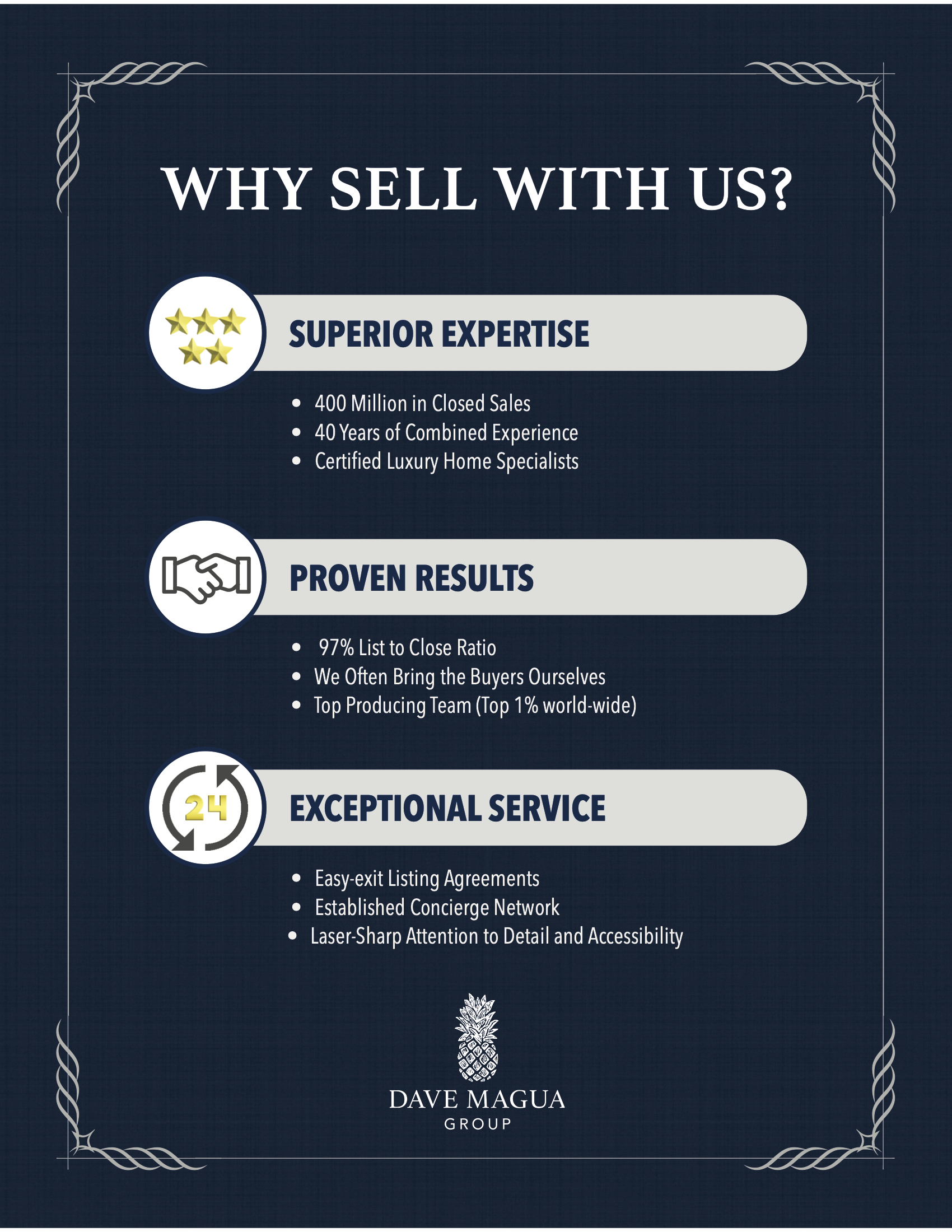 Bohn - Why Sell With Us v4 PRINT.jpg