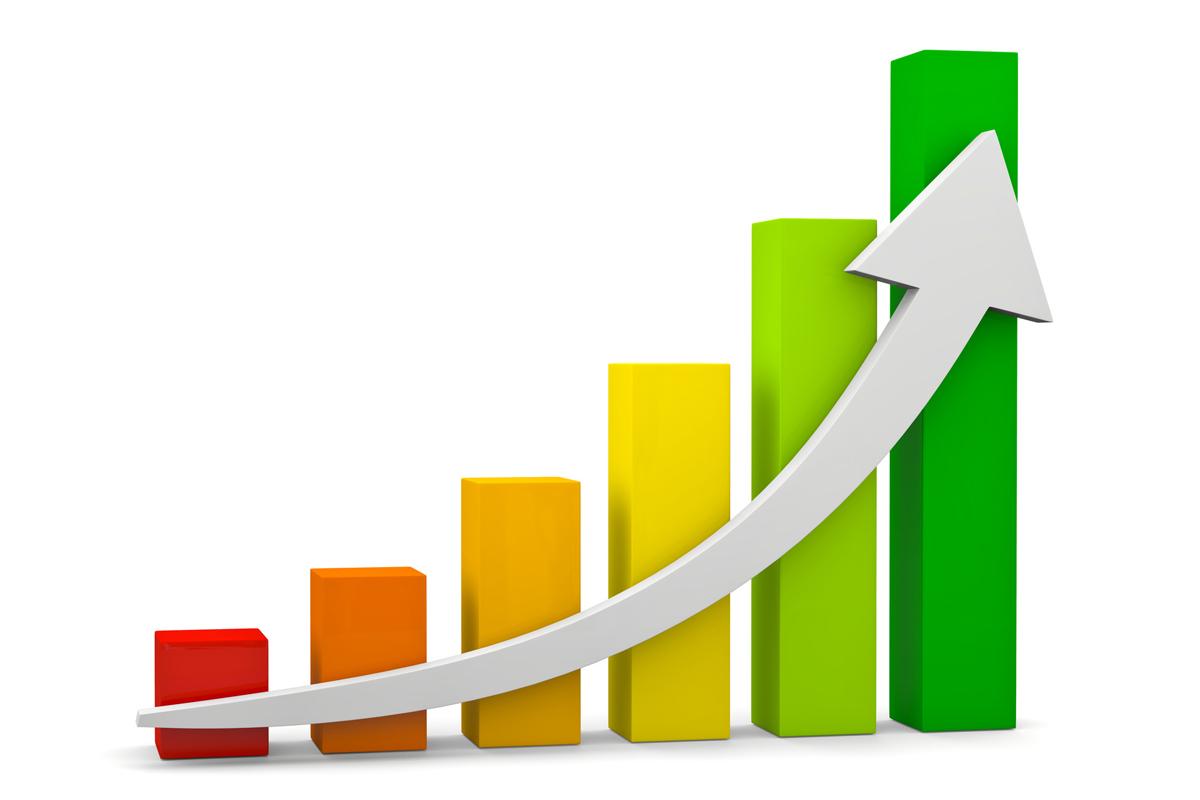 Gillette Market Trends