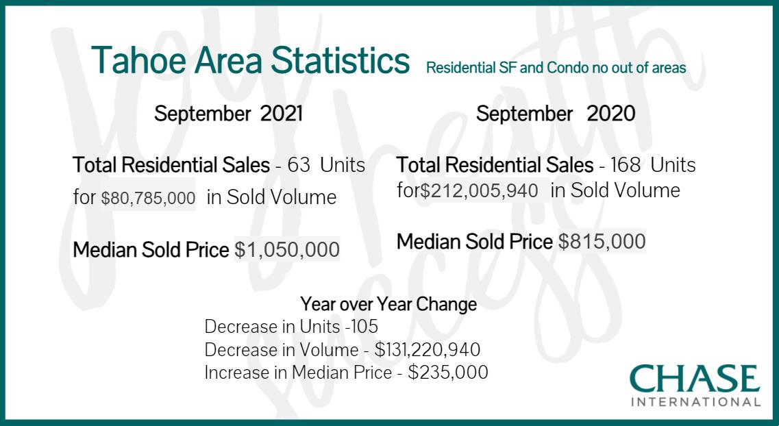 TSMLS Statistics Sept.PNG