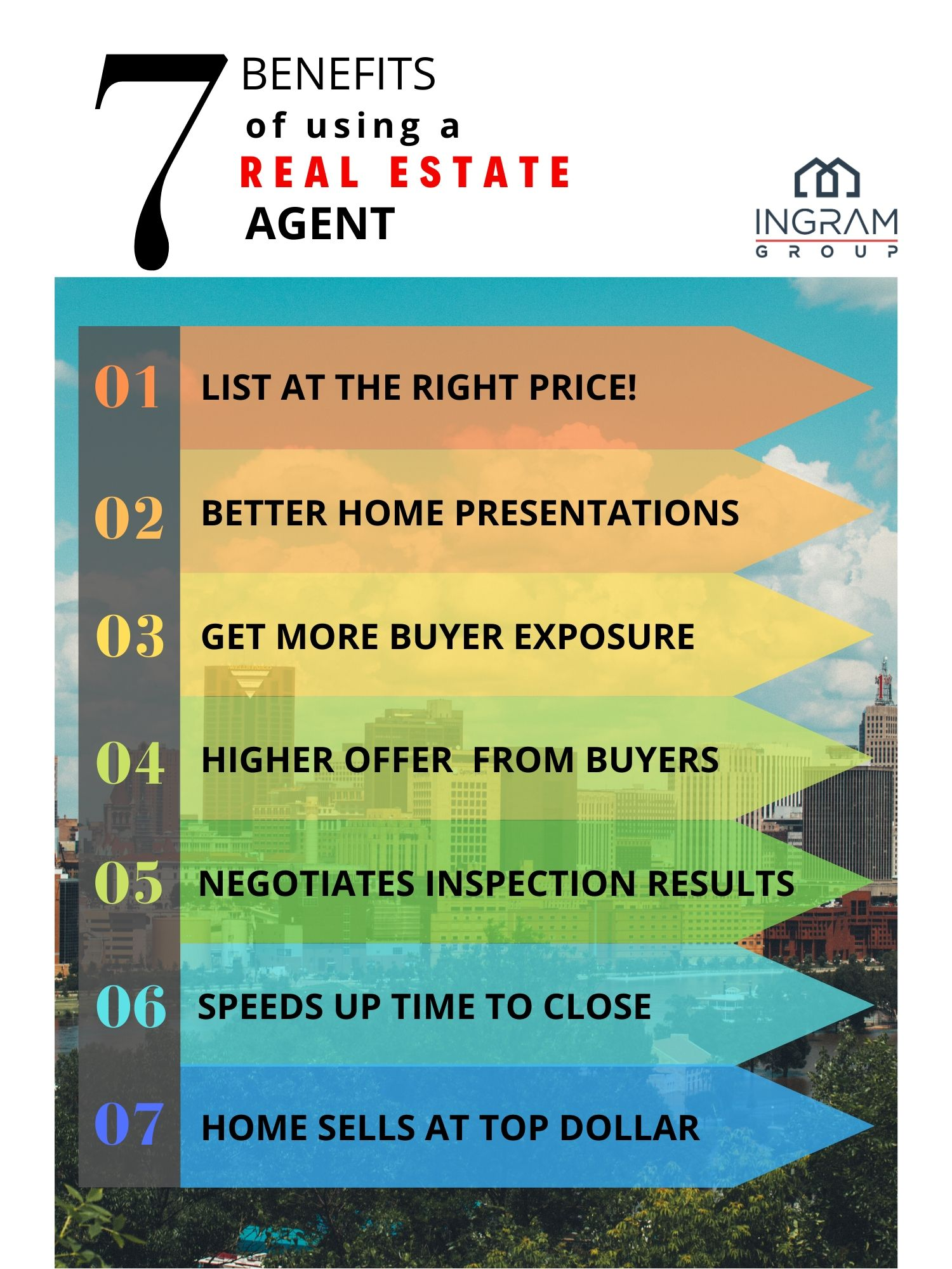 7 BENEFITS OF REAL ESTATE AGENT (2).jpg