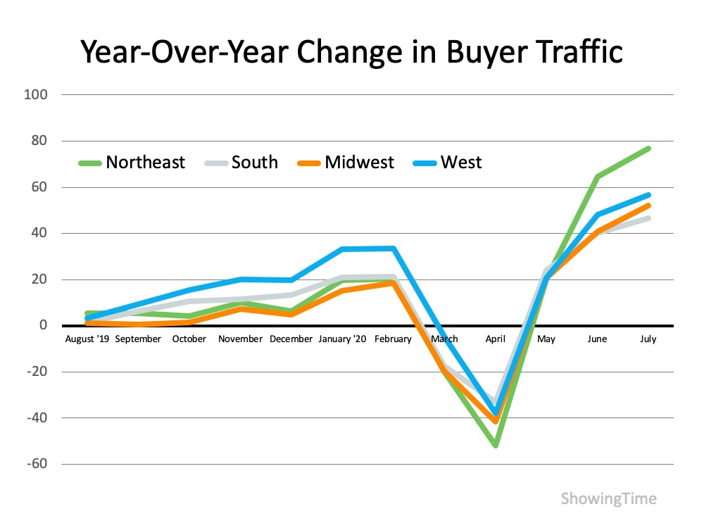 Homebuyer Traffic Is on the Rise2.jpg