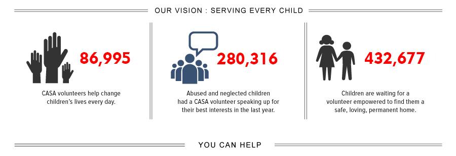 CASA - Our Vision.jpg