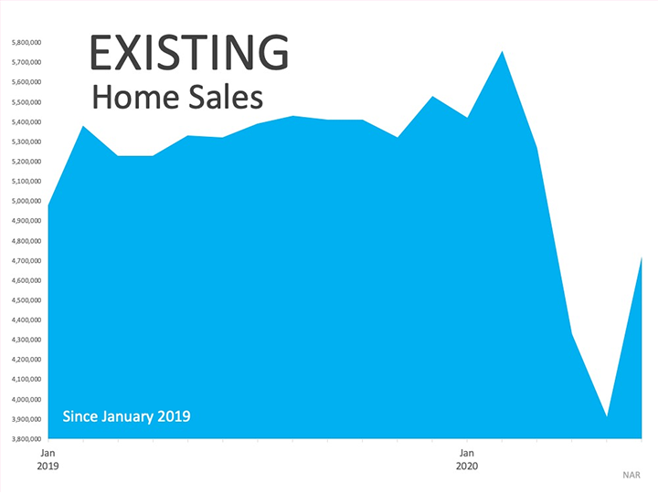Home Sales Hit a Record-Setting Rebound2.png