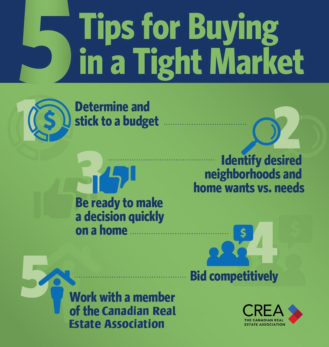 Tips_for_Buying_in_a_Tight_Market_Infographic.jpg