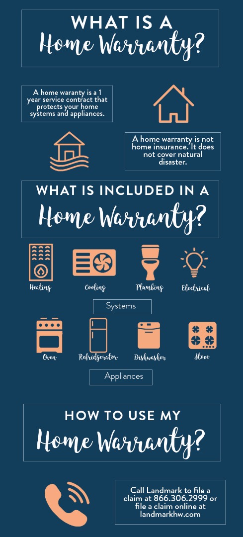 What Is A Home Warranty Texas Real Estate Blog Central Metro Realty