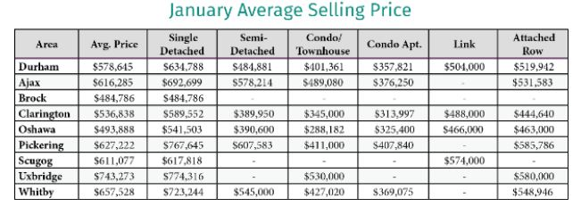 Jan 2018 average selling price.JPG