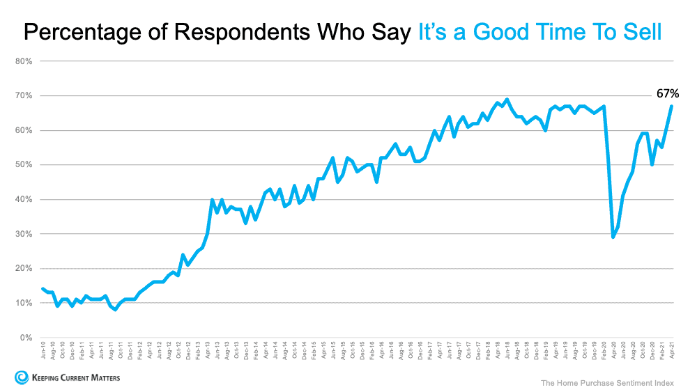 Percentage of Respondents.png