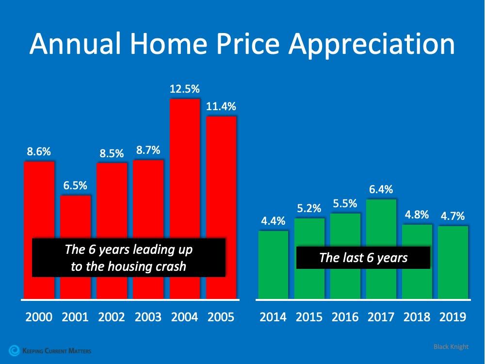 Annual Home Price Appreciation.jpg