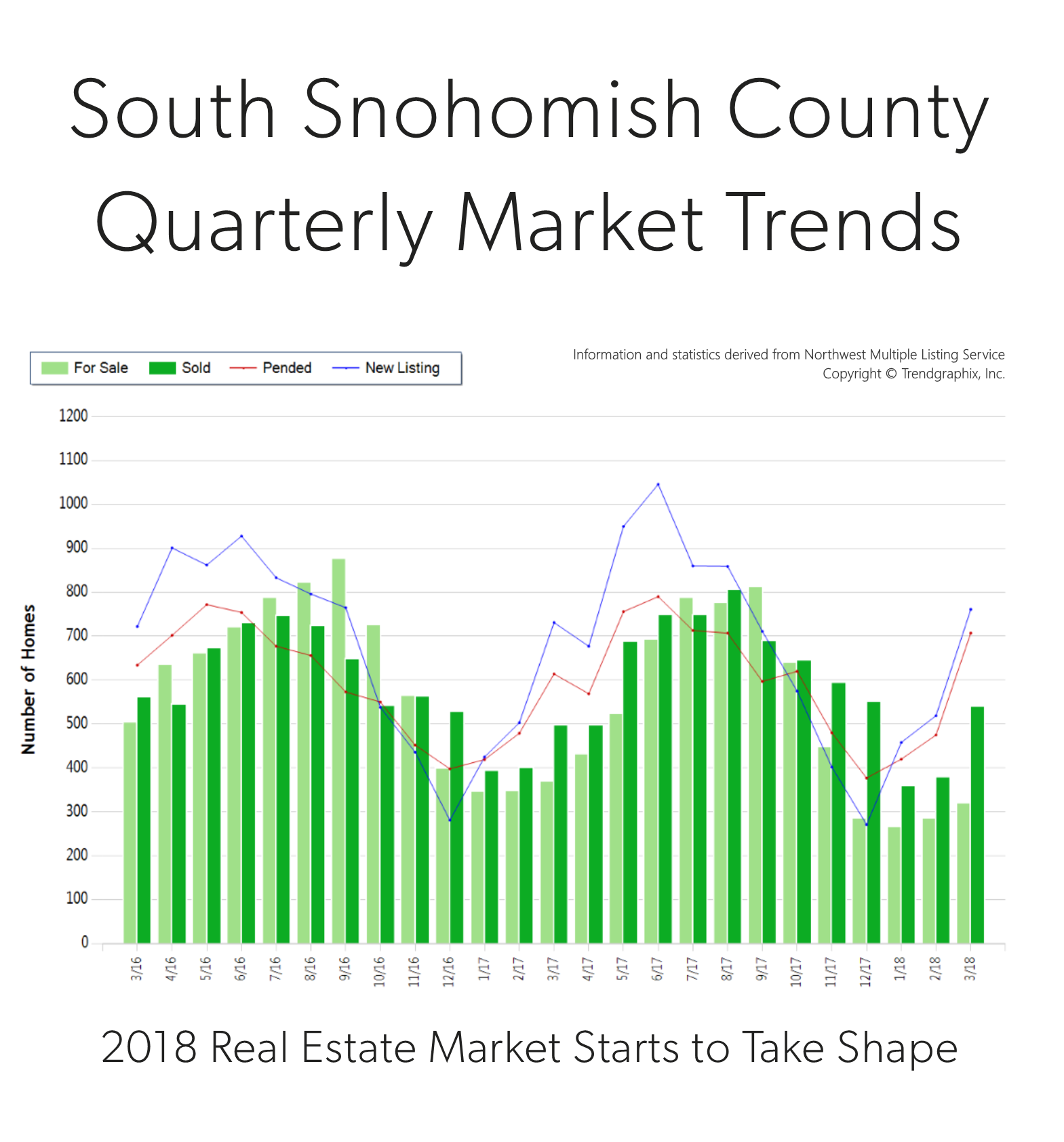 Blog-Photo-South-Sno-Q1-2018.png