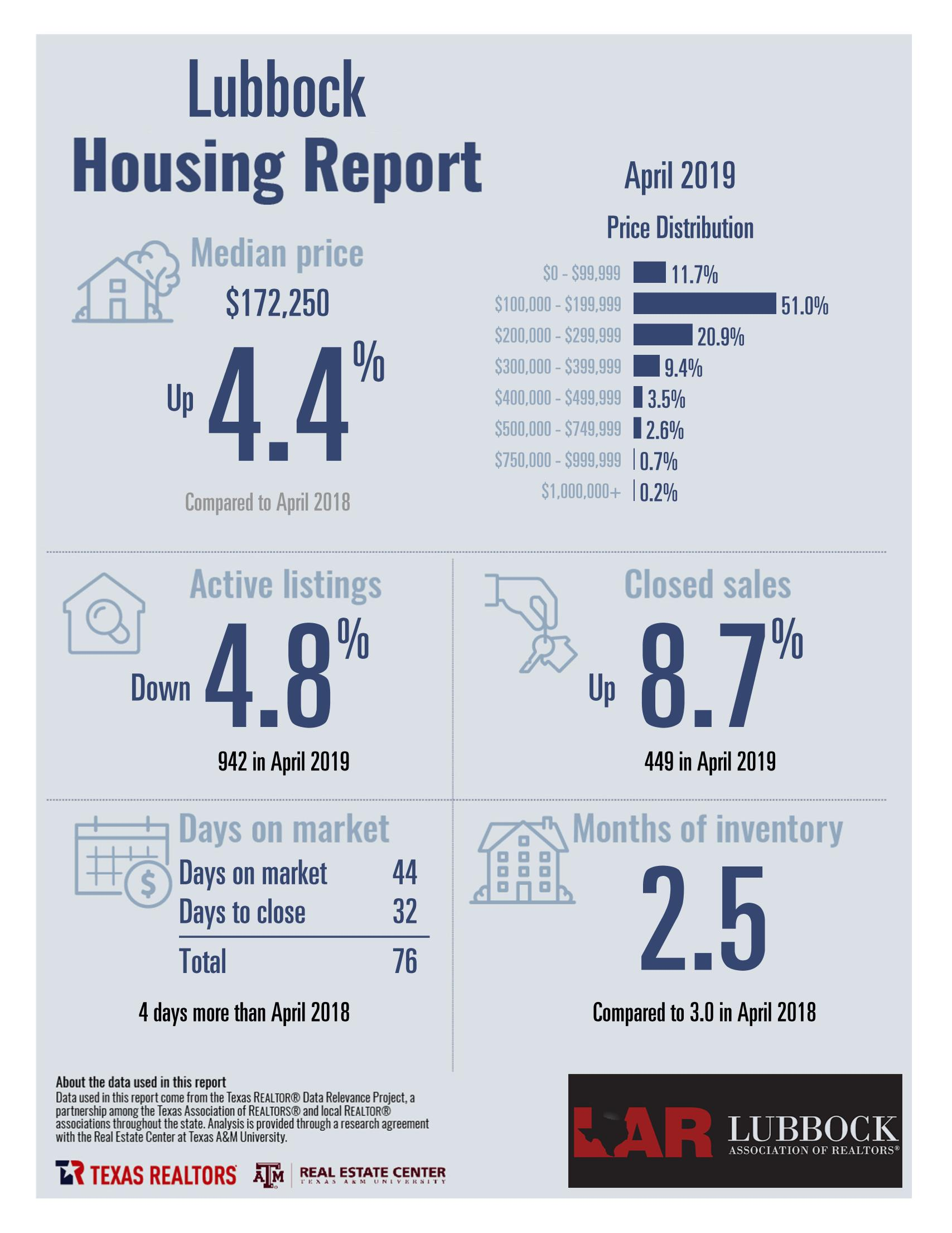 2019_April_Infographic.jpg
