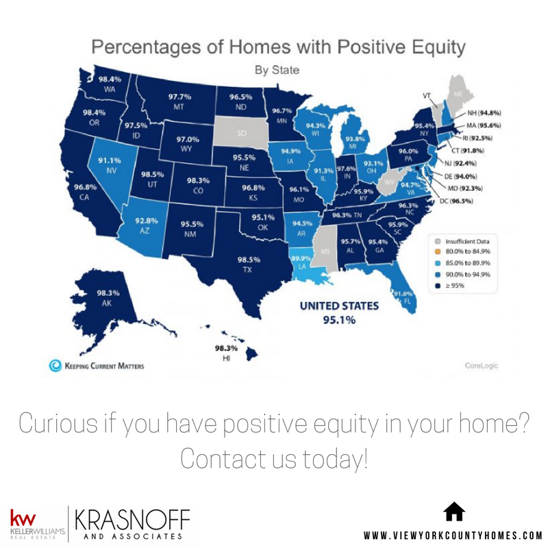 712,000 Homes Regained Positive Equity