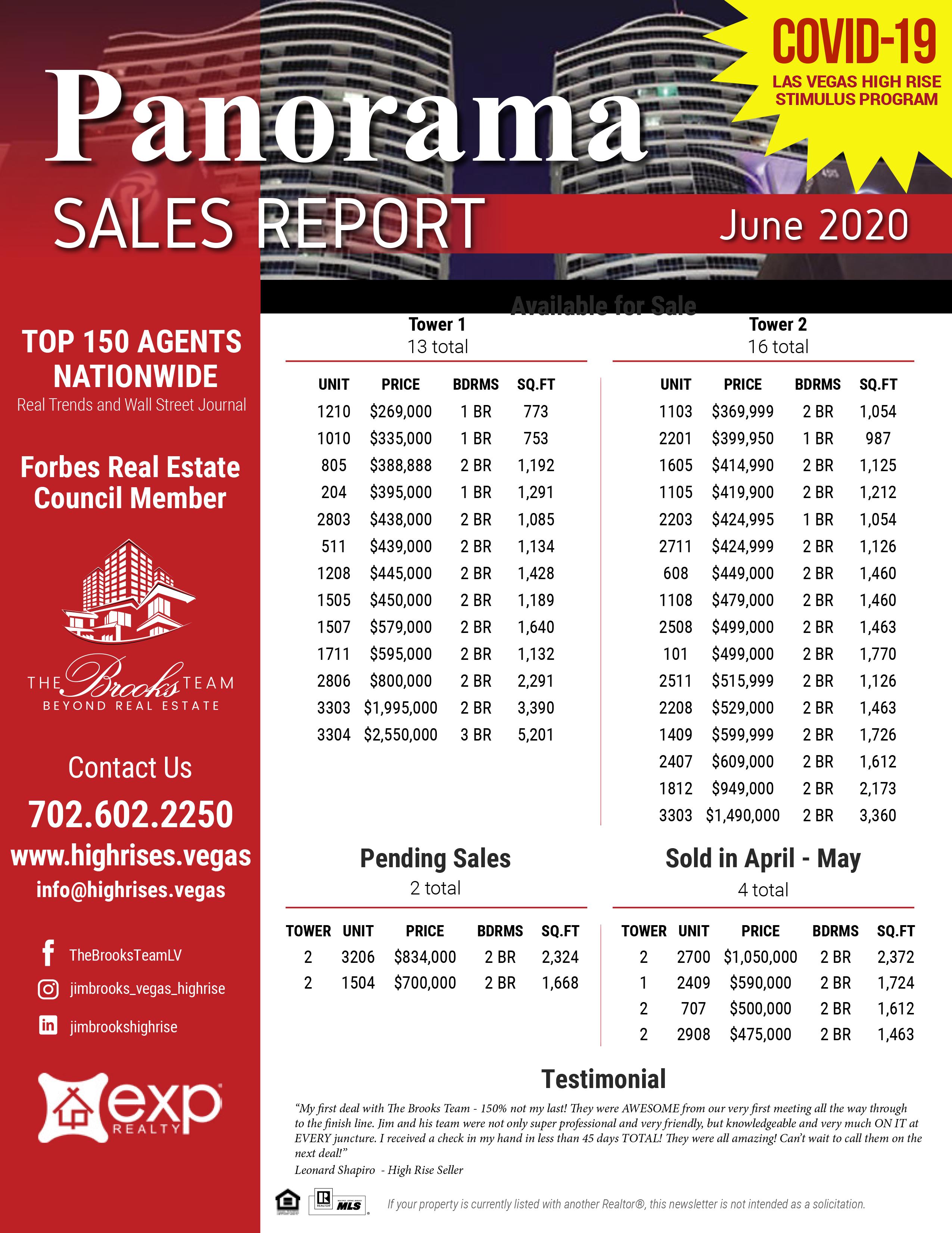 Panorama Towers June Sales Report
