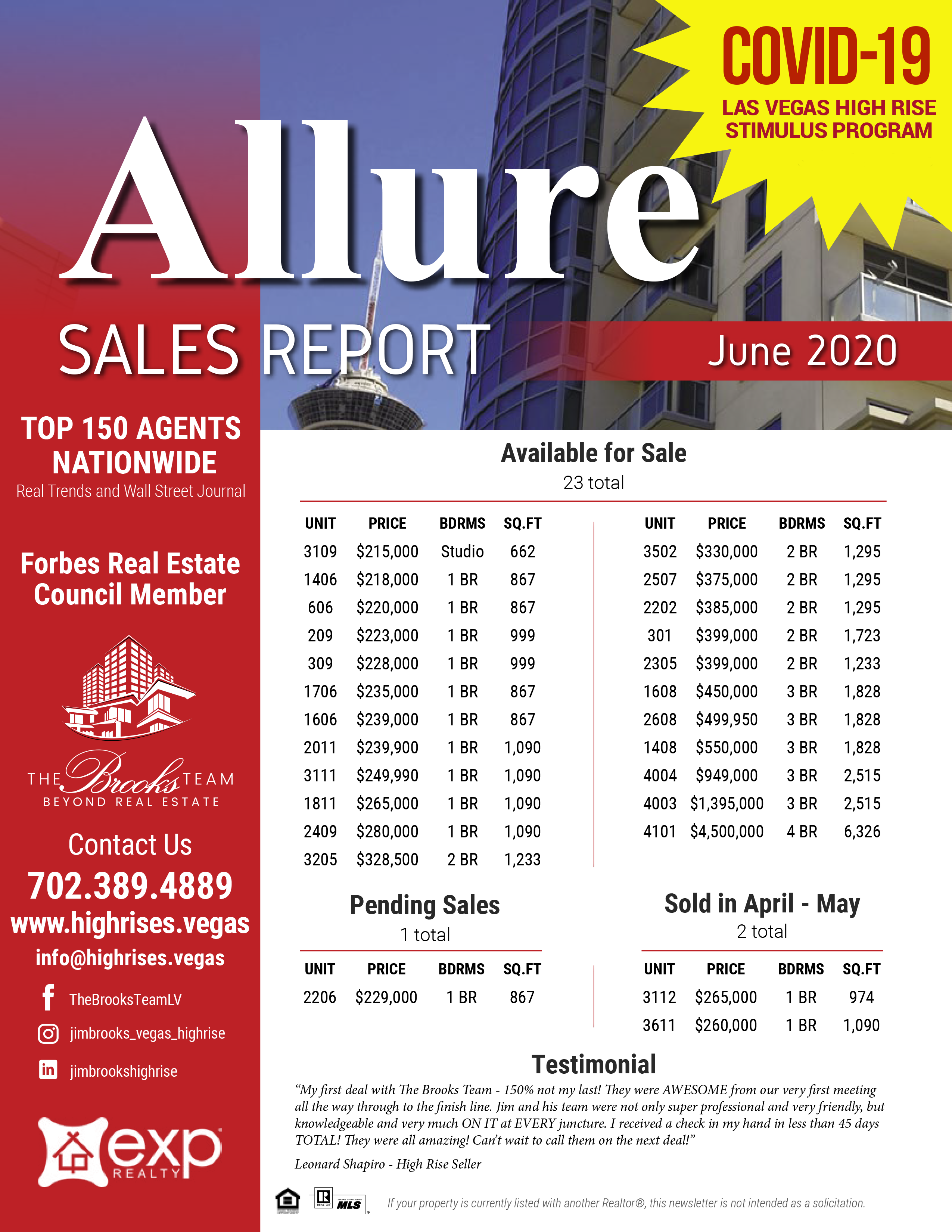 Allure June Highrise Report.png