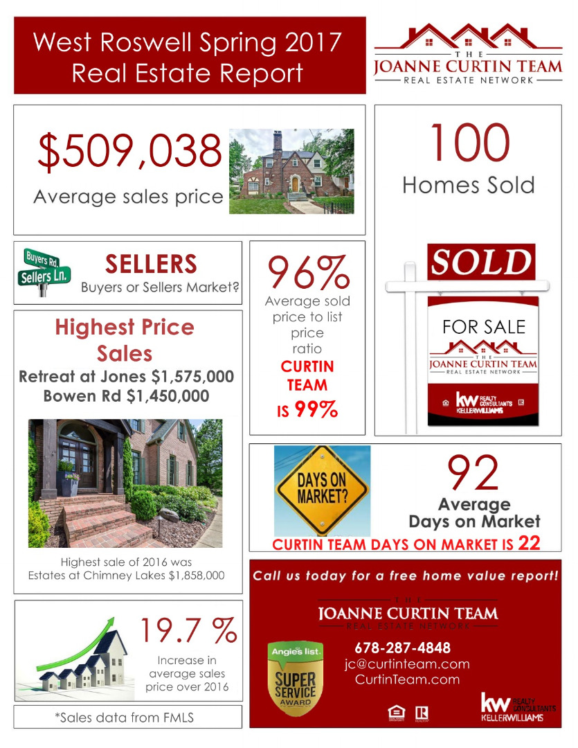 Video Update: North Metro Atlanta Real Estate Stats